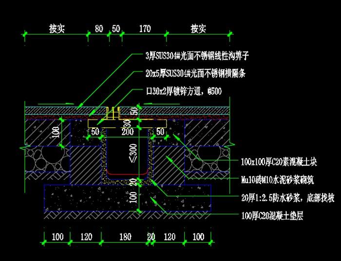 線性截水溝(3)