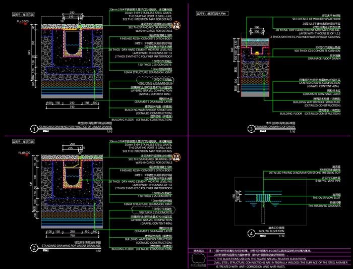 道路、臺階、卵石收邊、花壇收邊、線性排水溝做法標準圖(4)