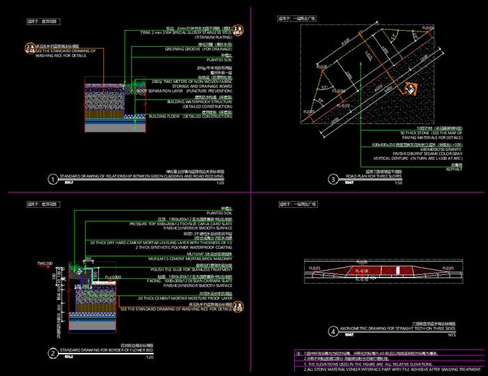 道路、臺階、卵石收邊、花壇收邊、線性排水溝做法標準圖(2)