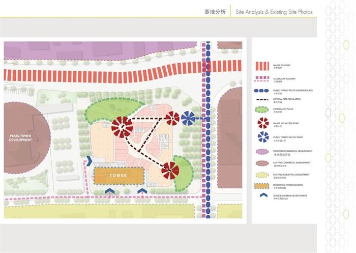 天津某陽光新業中心建筑概念設計(6)