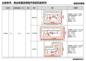 商业模型标准化图册2016打印版