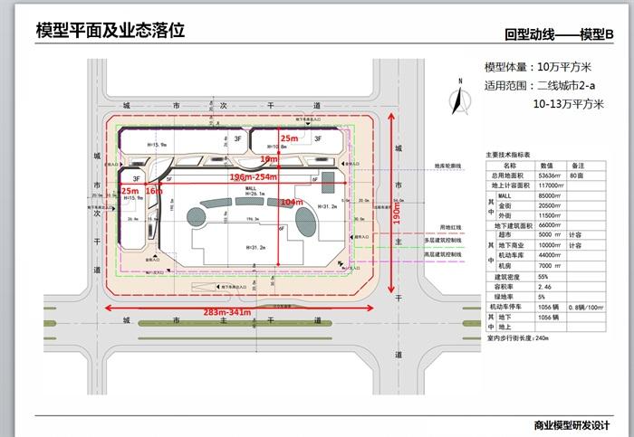 商业模型标准化图册2016打印版(3)