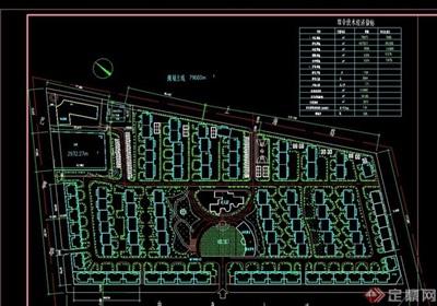 住宅小区规划设计cad方案(用地8公顷)