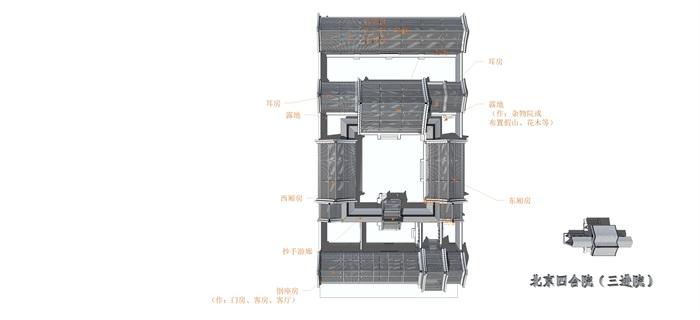 北京四合院三进院su精品模型(1)