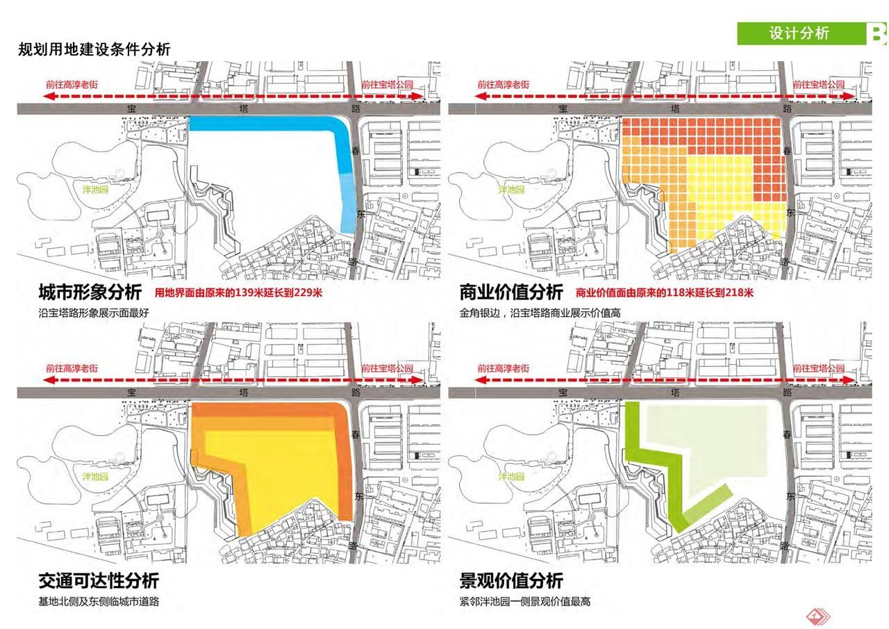 B9.规划用地建设条件分析