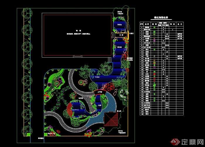 别墅详细的庭院植物配置cad平面图