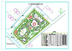 新疆两个场地绿化的方案