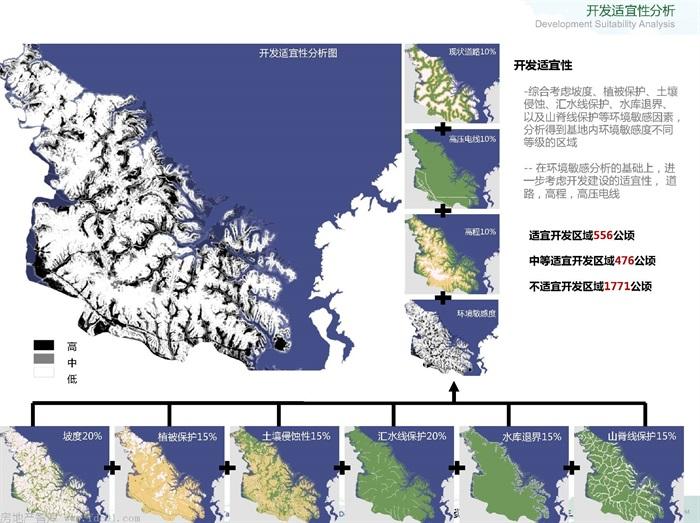 生态文化旅游_28.武当山太极湖生态文化旅游区规划方案[原创]