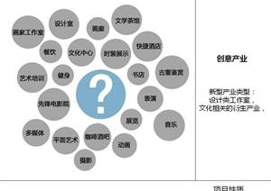 天津手表廠改造項目內容豐富詳細材質清晰,具有很高的學習價值,值得下載