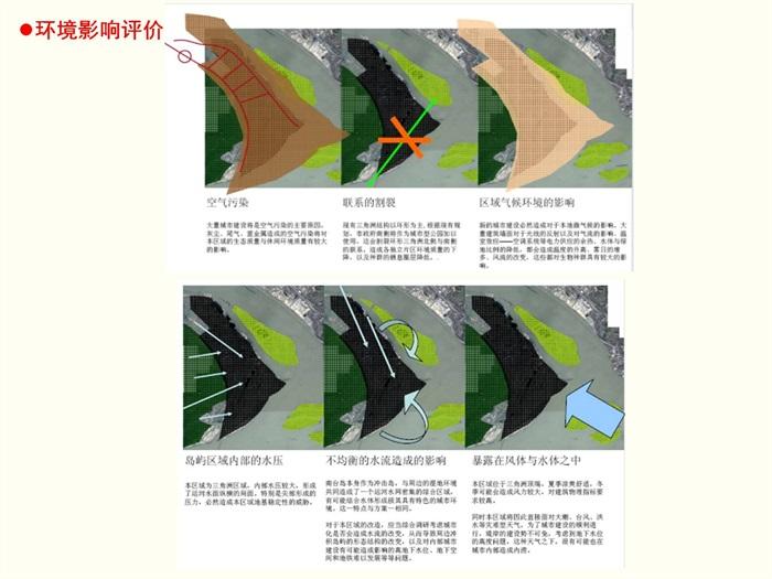 福州市东部新城中心区城市设计(6)