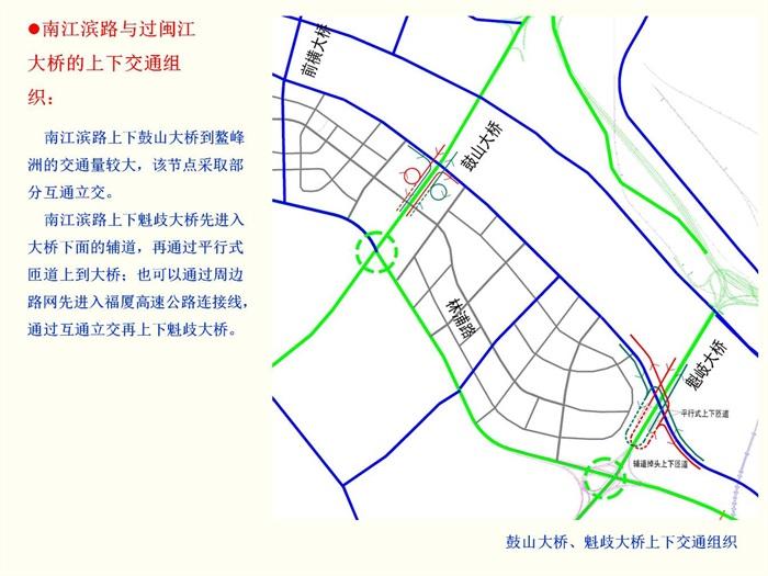 福州市东部新城中心区城市设计(8)