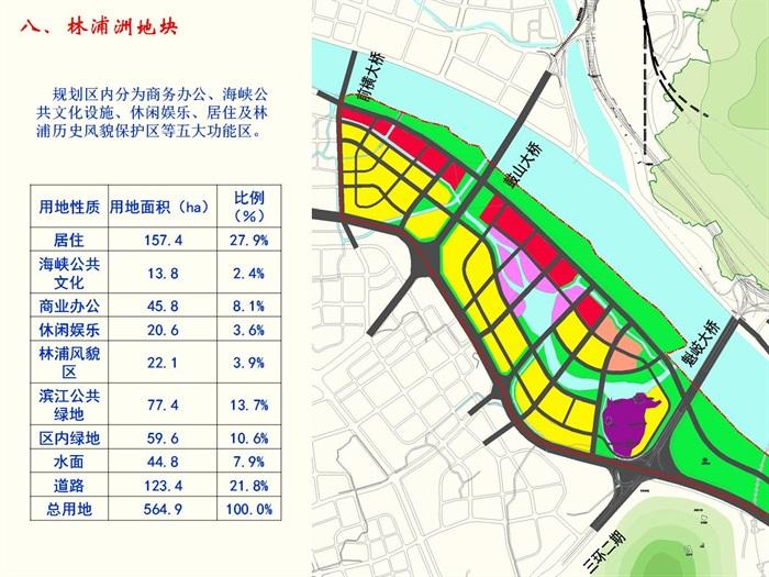 福州市东部新城中心区城市设计(10)