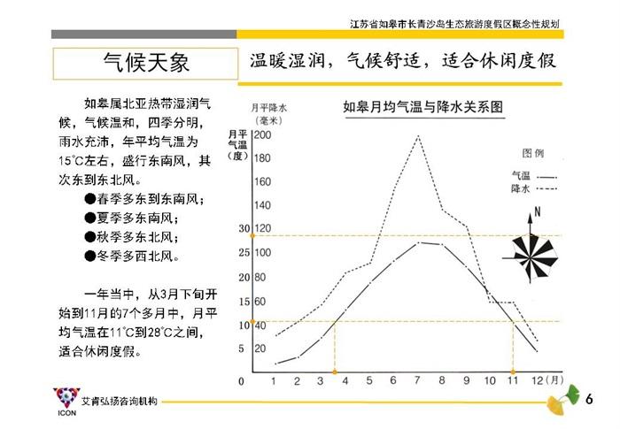 江蘇如皋長青沙島生態旅游度假區概念性規劃(2)