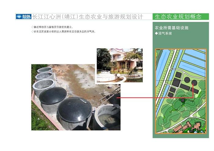 靖江马洲岛农业与旅游概念规划(5)