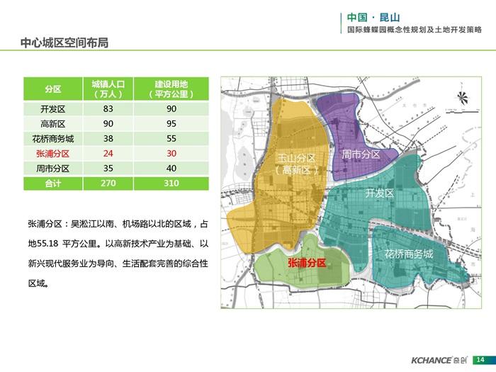 奇創——昆山國際蜂尚園規劃方案2010.03(67p)(4)