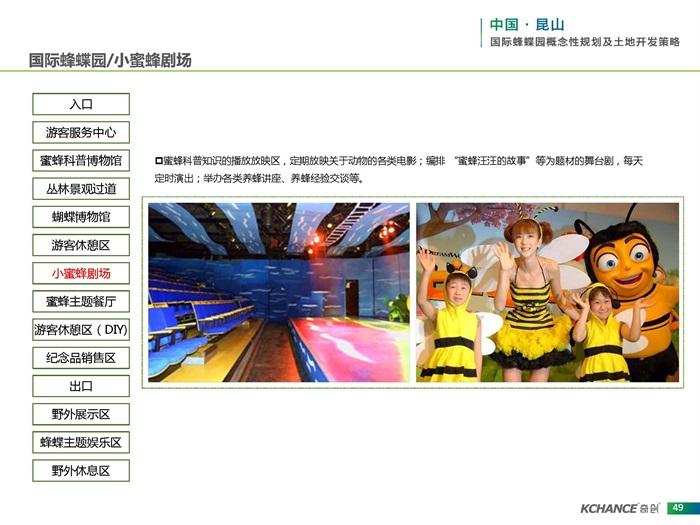 奇創——昆山國際蜂尚園規劃方案2010.03(67p)(11)