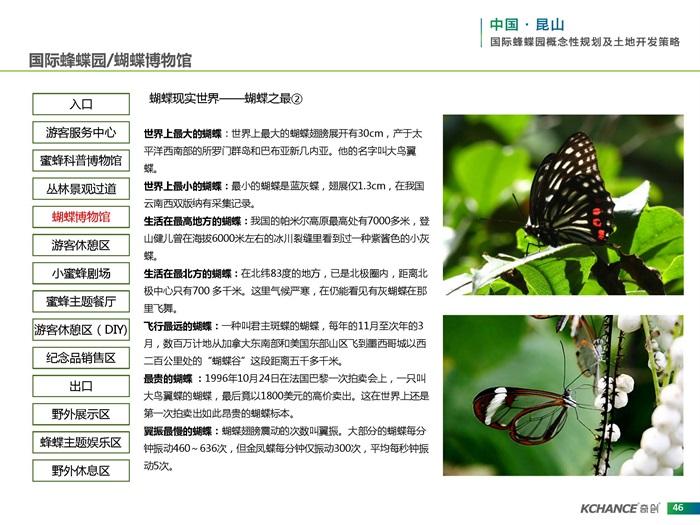 奇創——昆山國際蜂尚園規劃方案2010.03(67p)(10)