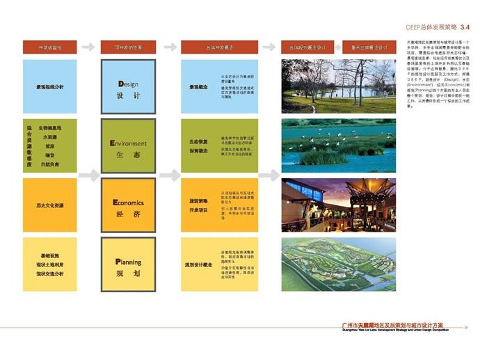 廣州天鹿湖地區發展策劃與城市設計方案(4)