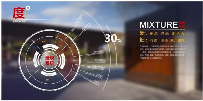 南京 五矿居住区设计(2)