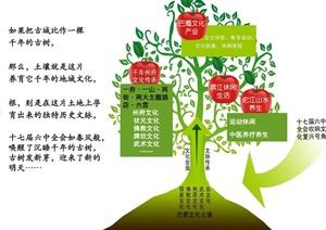 巴蜀古城资中保护与开发项目策划
