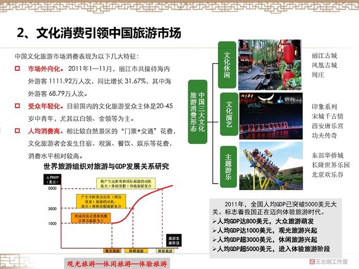 02  巴蜀古城资中保护与开发项目策划2012——王志纲(4)