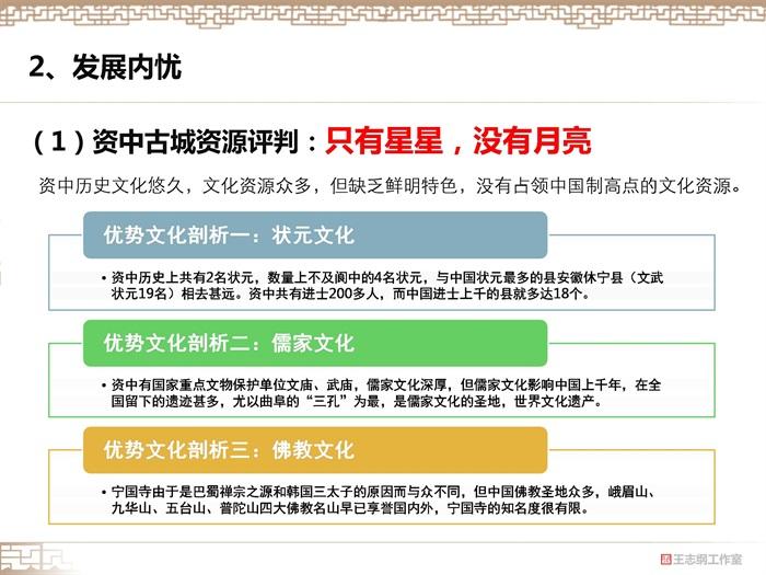 02  巴蜀古城资中保护与开发项目策划2012——王志纲(7)