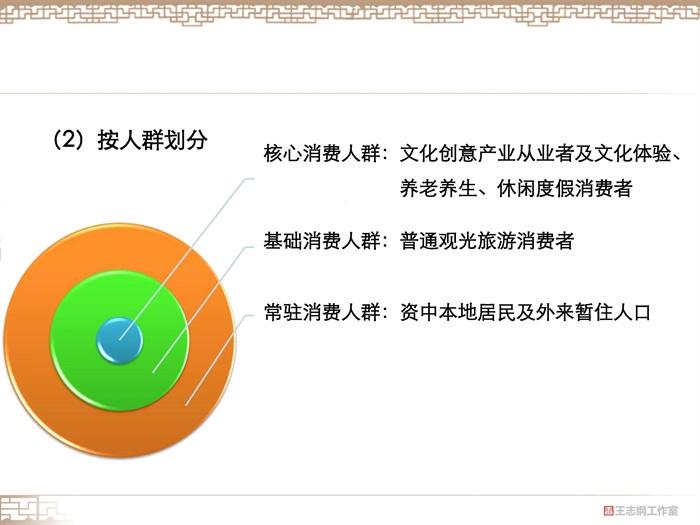 02  巴蜀古城资中保护与开发项目策划2012——王志纲(12)