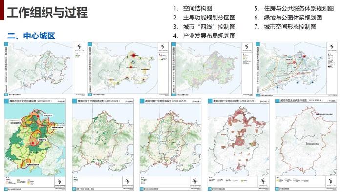 威海市國土空間總體規劃(2019-2035年)高清文本(1)