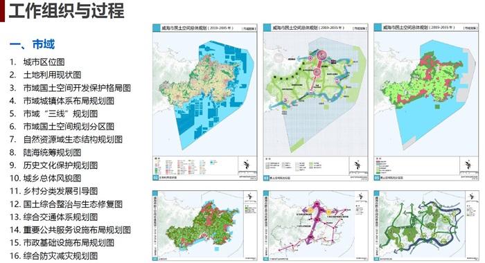 威海市國土空間總體規劃(2019-2035年)高清文本(2)