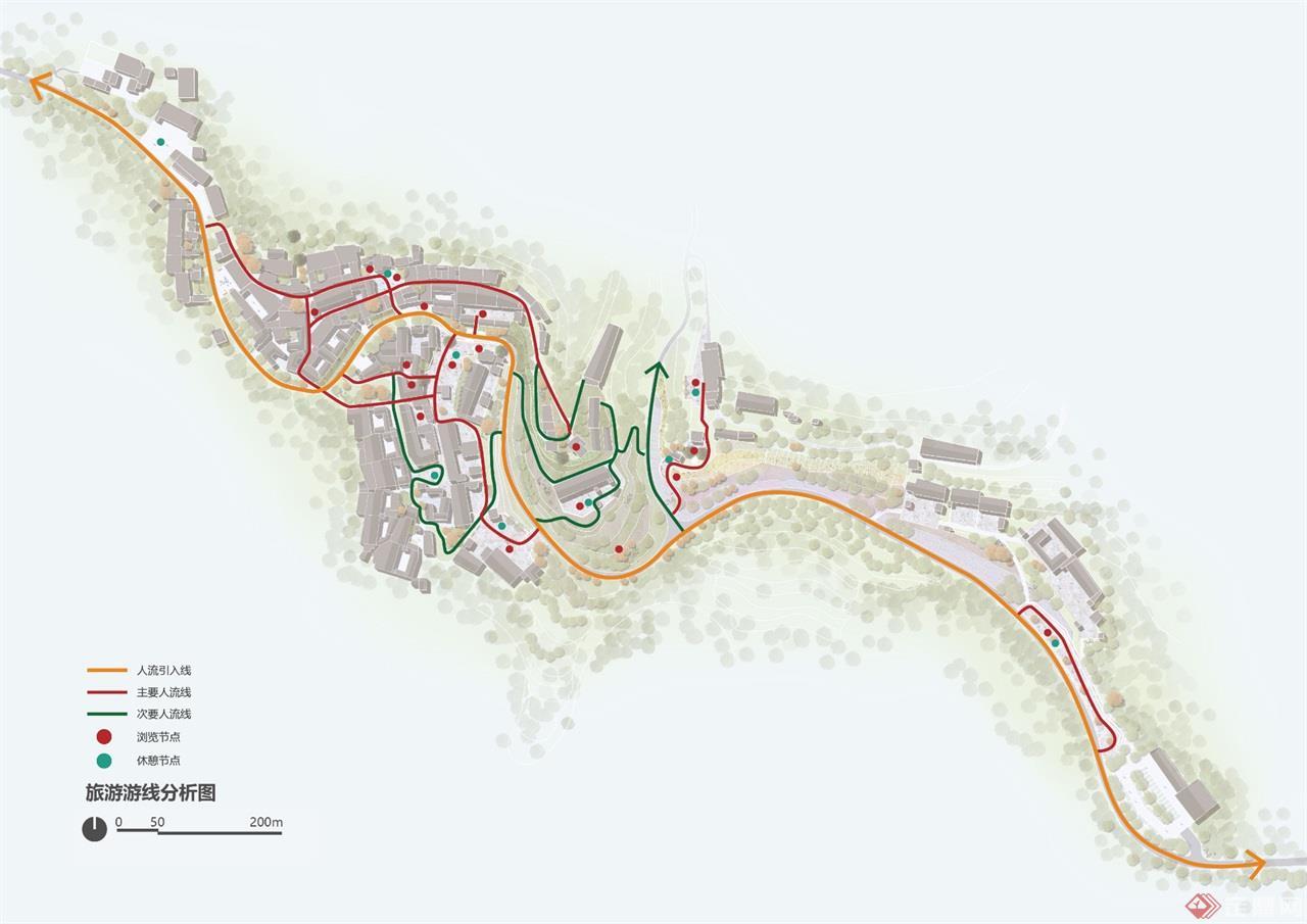 旅游游线分析图-01