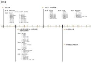 宁波均胜韩岭古村总体改造建筑方案SU(草图大师)模型(附高清PDF方案文本)