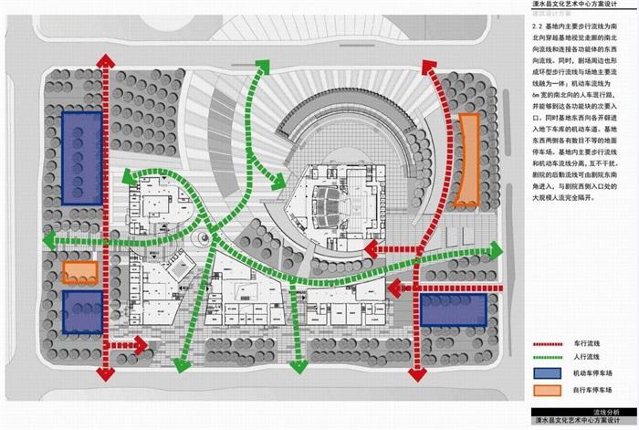 南京溧水文化艺术中心建筑设计方案(7)