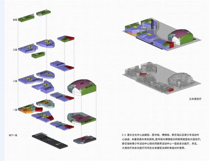 南京溧水文化艺术中心建筑设计方案(8)