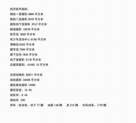 南京溧水文化艺术中心建筑设计方案(10)