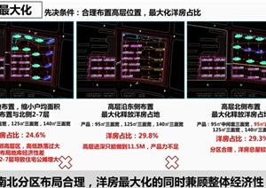 南京中海雨花台G43地块项目建筑规划设计方案
